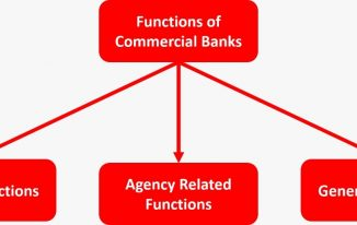 Functions of Commercial Banks- Primary, Agency, and General Functions